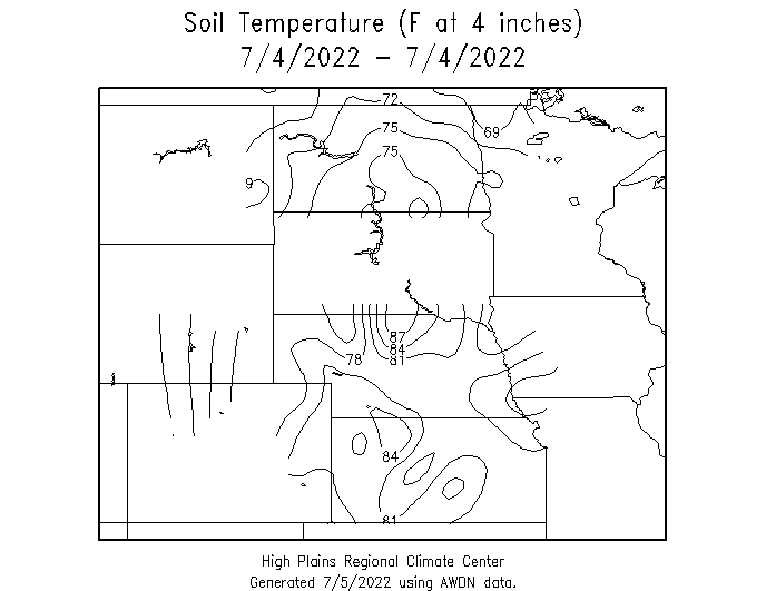Current Soil Temperature